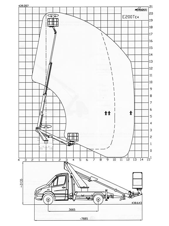 21m Teleskop